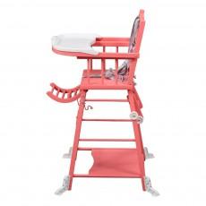 Combelle Trona - Lacada Botón rosa-listing